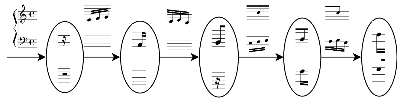 Measure 1 broken down into 4 beats